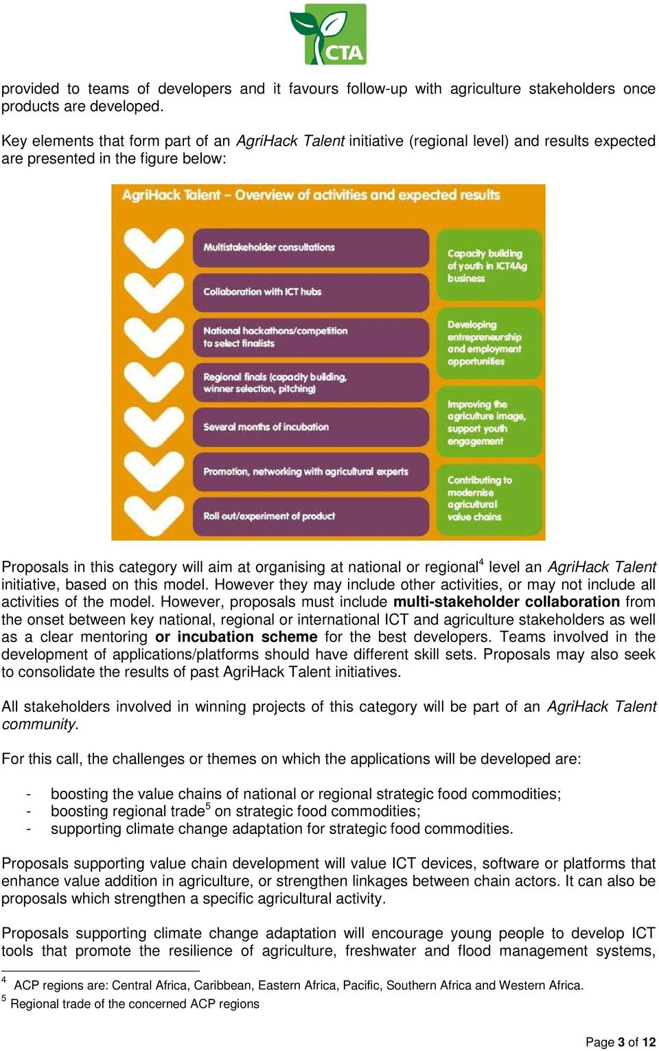 regional 4 level an AgriHack Talent initiative, based on this model. However they may include other activities, or may not include all activities of the model.
