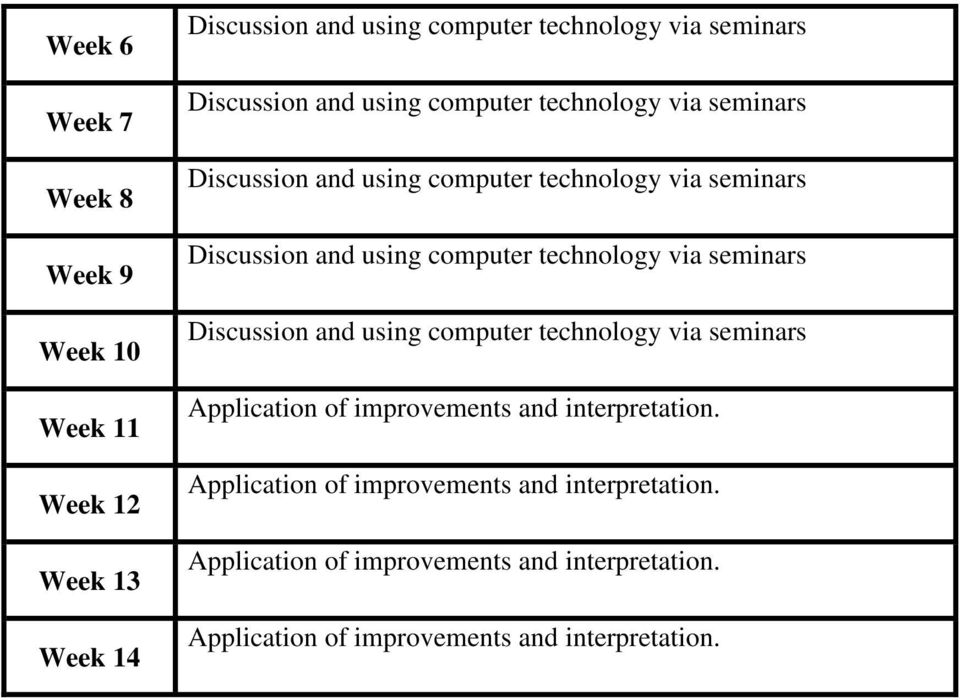 Discussion and using computer technology via seminars Discussion and using computer technology via seminars of