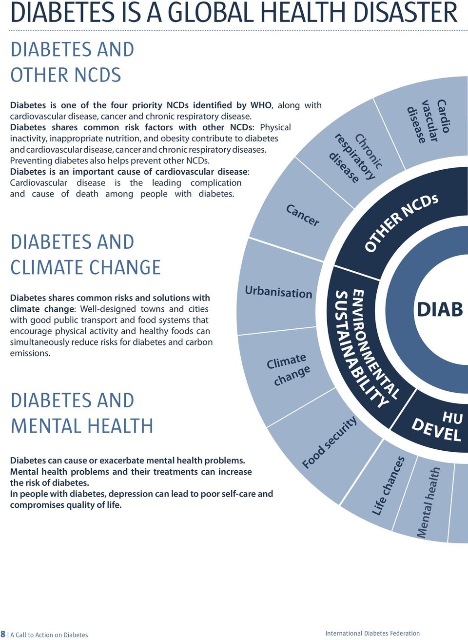 diseases. Preventing diabetes also helps prevent other NCDs.