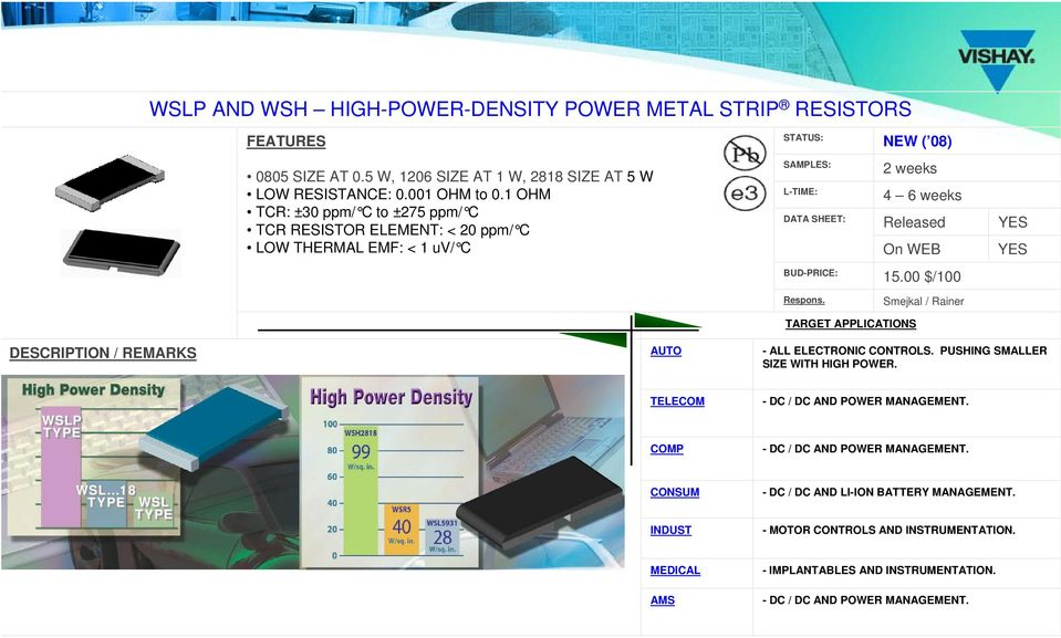 00 $/100 - ALL ELECTRONIC CONTROLS. PUSHING SMALLER SIZE WITH HIGH POWER. WSLP TYPE - DC / DC AND POWER MANAGEMENT.