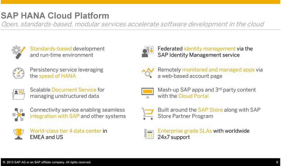 center in EMEA and US Federated identity management via the SAP Identity Management service Remotely monitored and managed apps via a web-based account page Mash-up SAP apps and 3 rd party