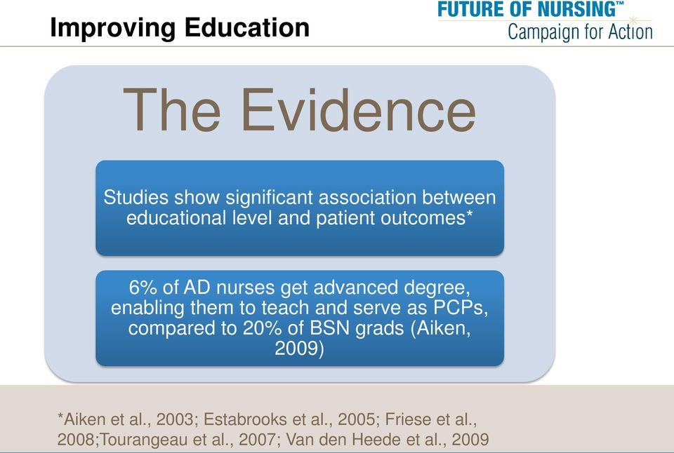 and serve as PCPs, compared to 20% of BSN grads (Aiken, 2009) *Aiken et al.
