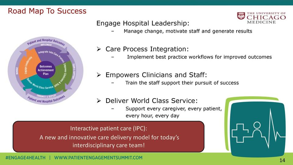 support their pursuit of success Deliver World Class Service: Support every caregiver, every patient, every hour,