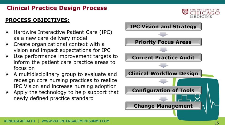 group to evaluate and redesign core nursing practices to realize IPC Vision and increase nursing adoption Apply the technology to help support that newly