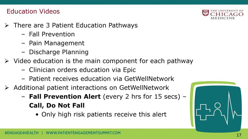 Patient receives education via GetWellNetwork Additional patient interactions on GetWellNetwork Fall