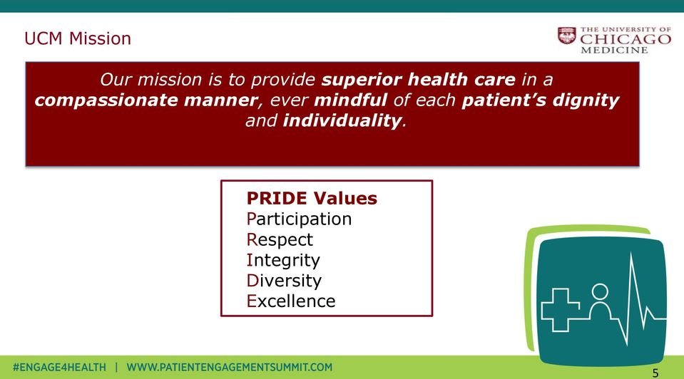 of each patient s dignity and individuality.