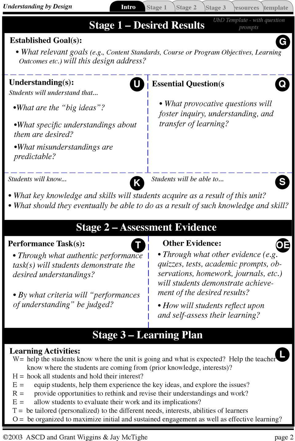 Essential uestion(s What provocative questions will foster inquiry, understanding, and transfer of learning? Students will know.