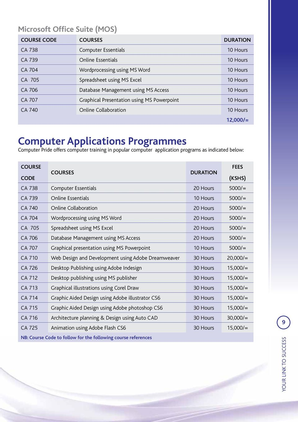 Programmes Computer Pride offers computer training in popular computer application programs as indicated below: COURSE FEES COURSES DURATION CODE (KSHS) CA 738 Computer Essentials 20 Hours 5000/= CA