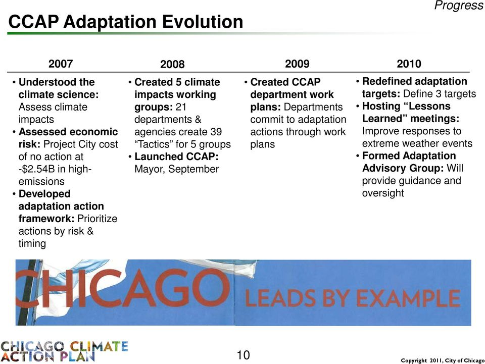 39 Tactics for 5 groups Launched CCAP: Mayor, September Created CCAP department work plans: Departments commit to adaptation actions through work plans Redefined adaptation