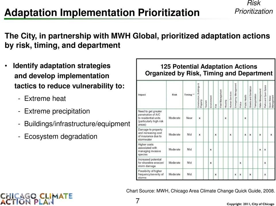 vulnerability to: 125 Potential Adaptation Actions Organized by Risk, Timing and Department - Extreme heat - Extreme