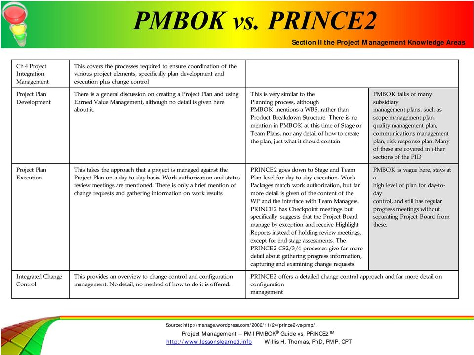 This is very similar to the Planning process, although PMBOK mentions a WBS, rather than Product Breakdown Structure.
