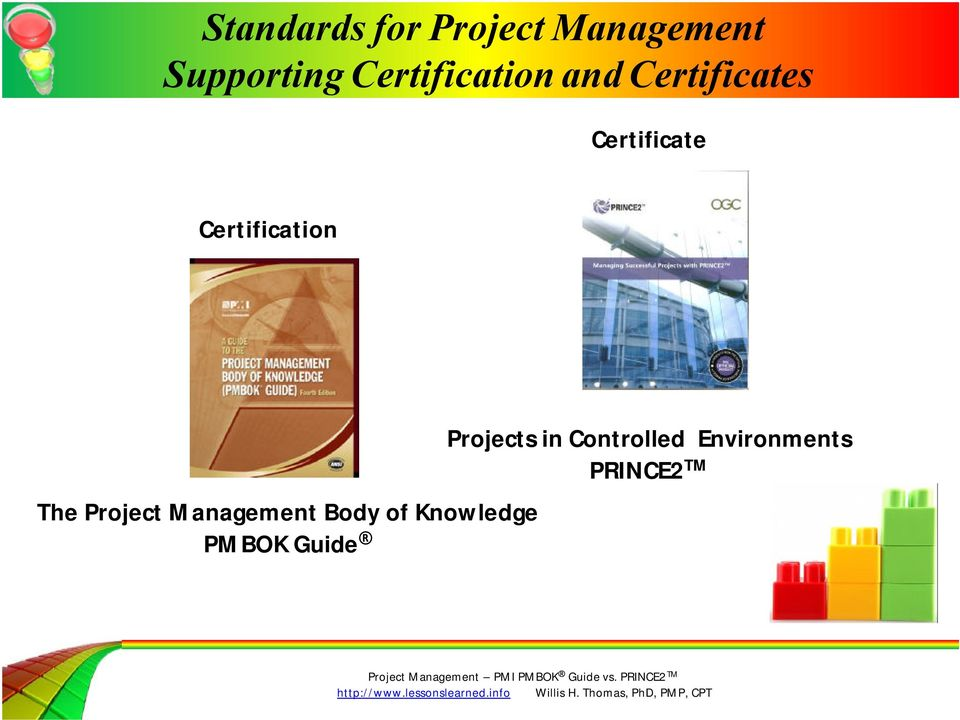 Certification The Project Body of Knowledge