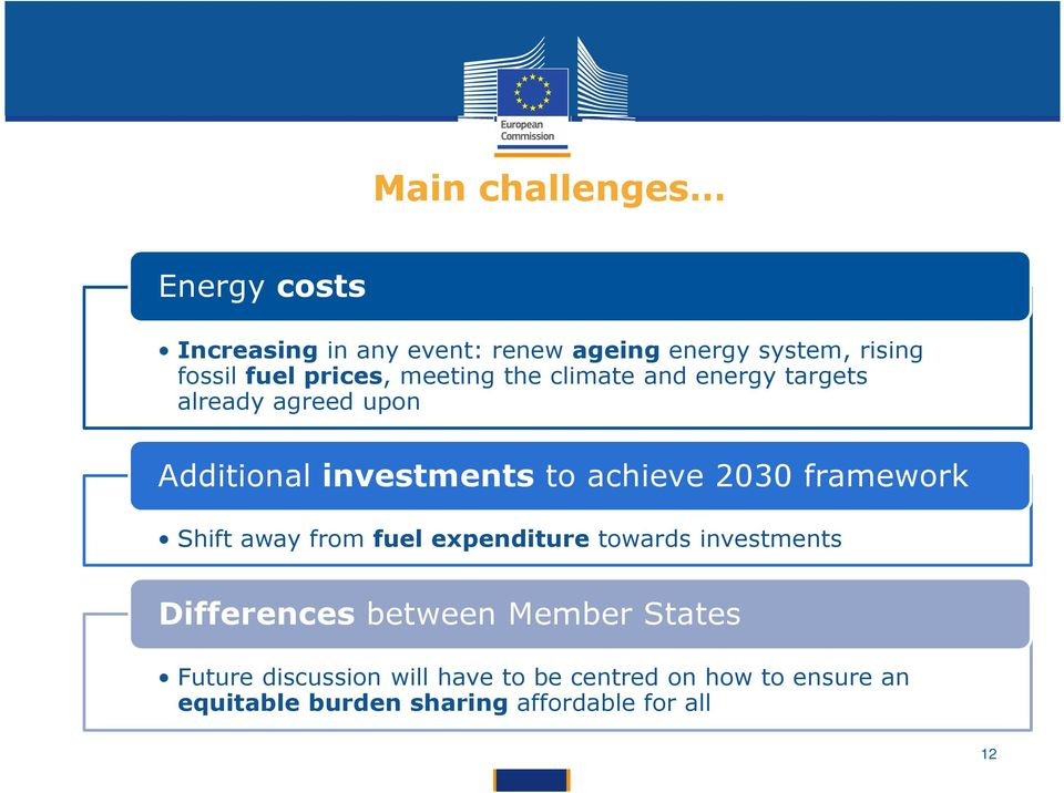 2030 framework Shift away from fuel expenditure towards investments Differences between Member States