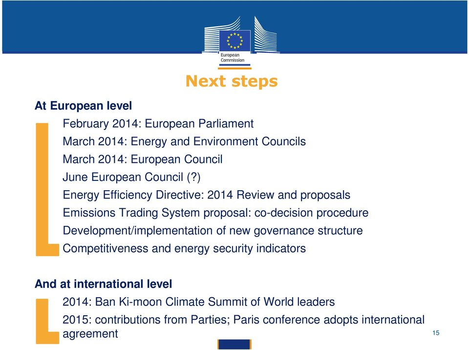 ) Energy Efficiency Directive: 2014 Review and proposals Emissions Trading System proposal: co-decision procedure