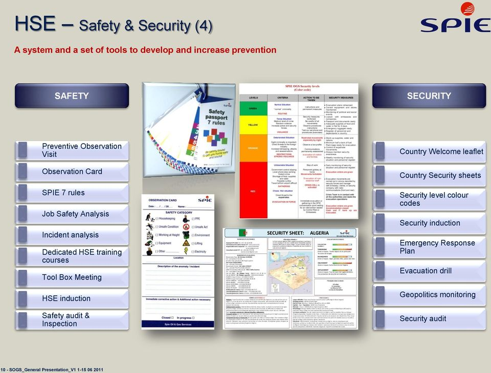 induction Safety audit & Inspection Country Welcome leaflet Country Security sheets Security level colour codes Security