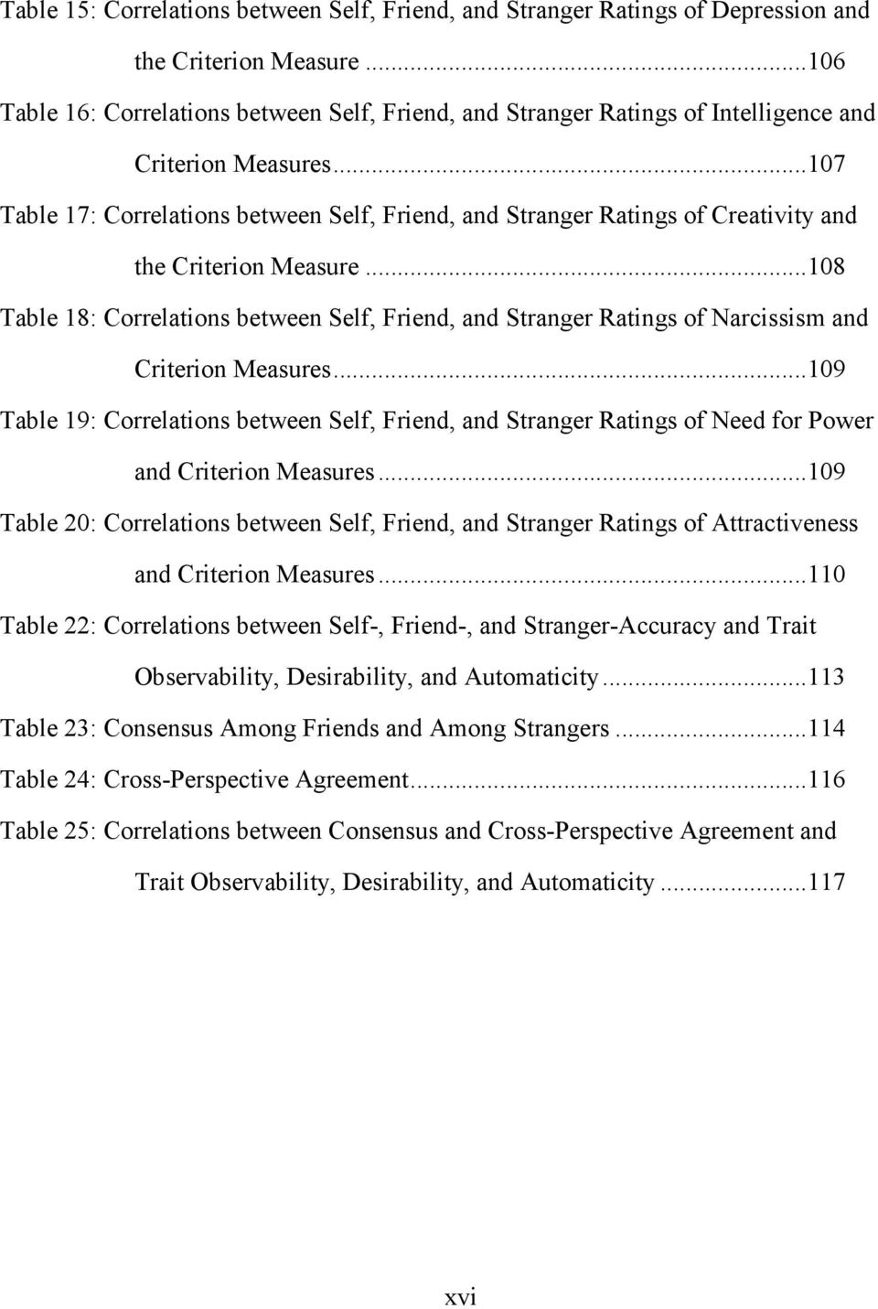 ..107 Table 17: Correlations between Self, Friend, and Stranger Ratings of Creativity and the Criterion Measure.