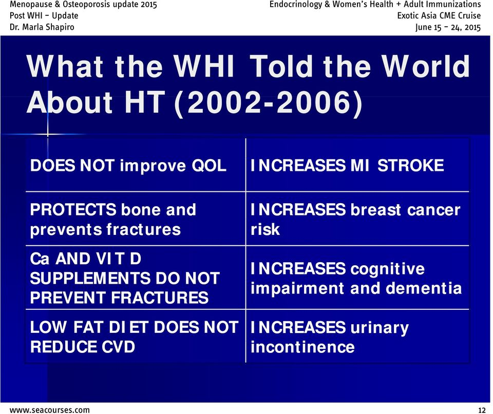 DIET DOES NOT REDUCE CVD INCREASES MI STROKE INCREASES breast cancer risk INCREASES