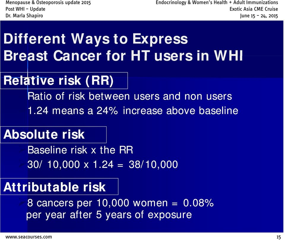 24 means a 24% increase above baseline Absolute risk Baseline risk x the RR 30/ 10,000