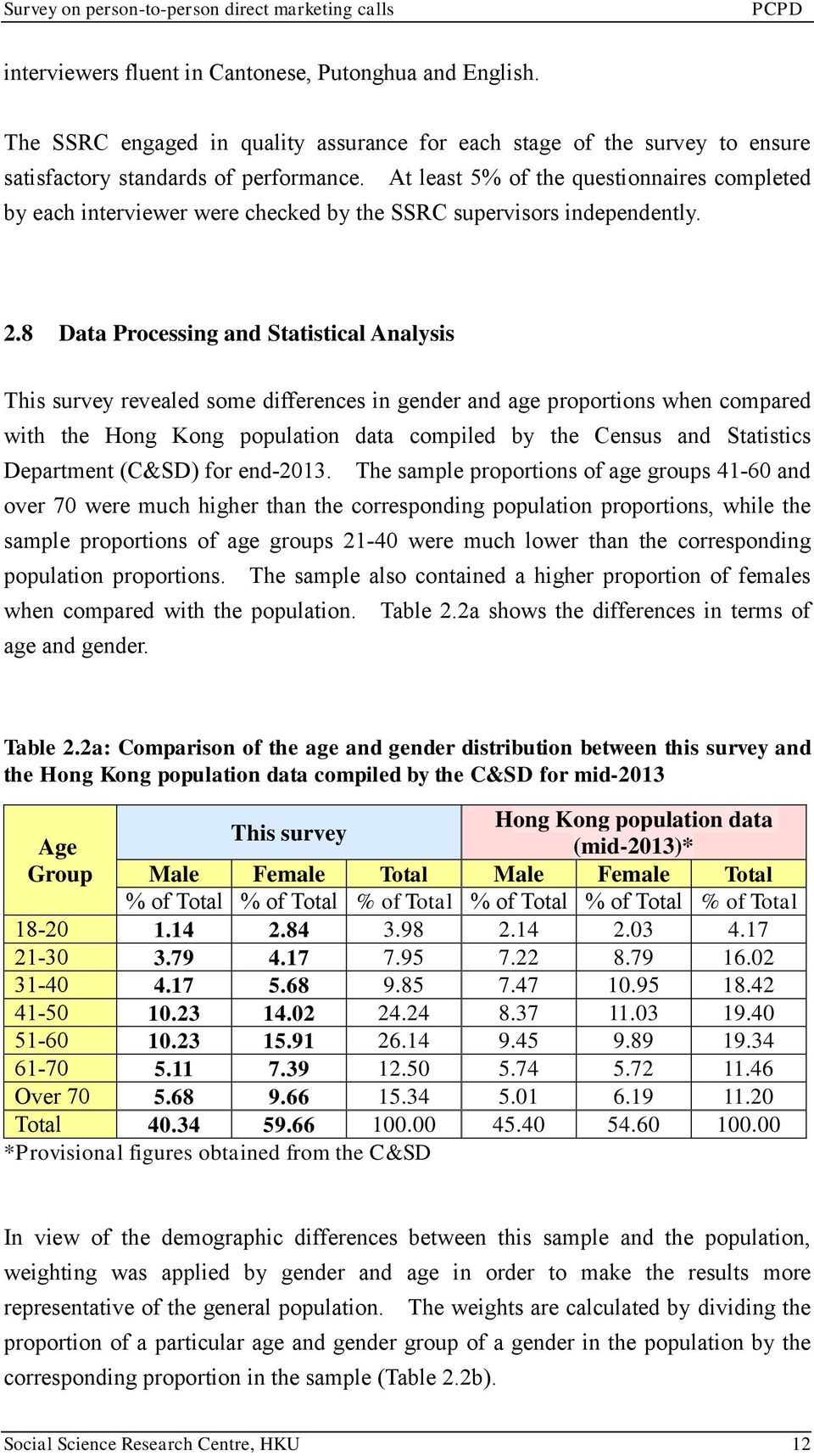 8 Data Processing and Statistical Analysis This survey revealed some differences in gender and age proportions when compared with the Hong Kong population data compiled by the Census and Statistics