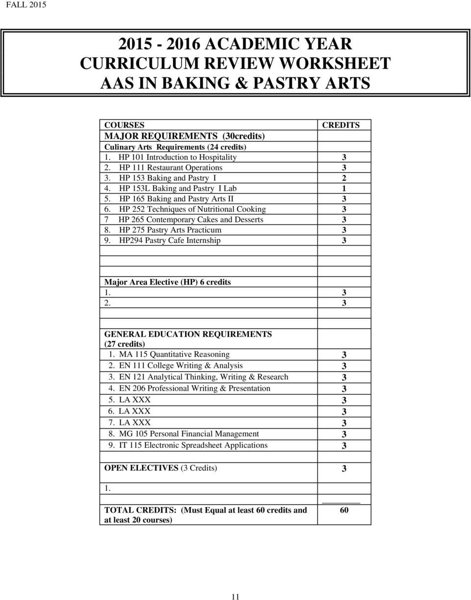 HP 252 Techniques of Nutritional Cooking 3 7 HP 265 Contemporary Cakes and Desserts 3 8. HP 275 Pastry Arts Practicum 3 9. HP294 Pastry Cafe Internship 3 Major Area Elective (HP) 6 credits 1. 3 2.