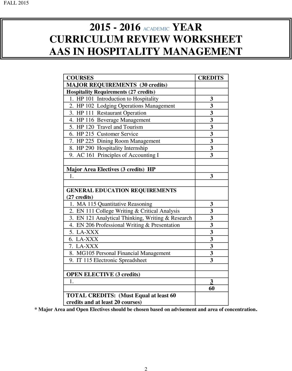 HP 225 Dining Room Management 3 8. HP 290 Hospitality Internship 3 9. AC 161 Principles of Accounting I 3 Major Area Electives (3 credits) HP 1. 3 GENERAL EDUCATION REQUIREMENTS (27 credits) 1.