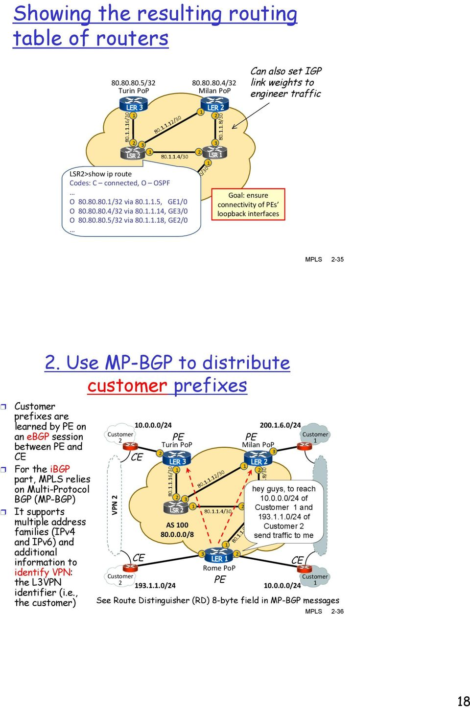 part, MPLS relies on Multi-Protocol BGP (MP-BGP) It supports multiple address families (IPv4 and IPv6) and additional information