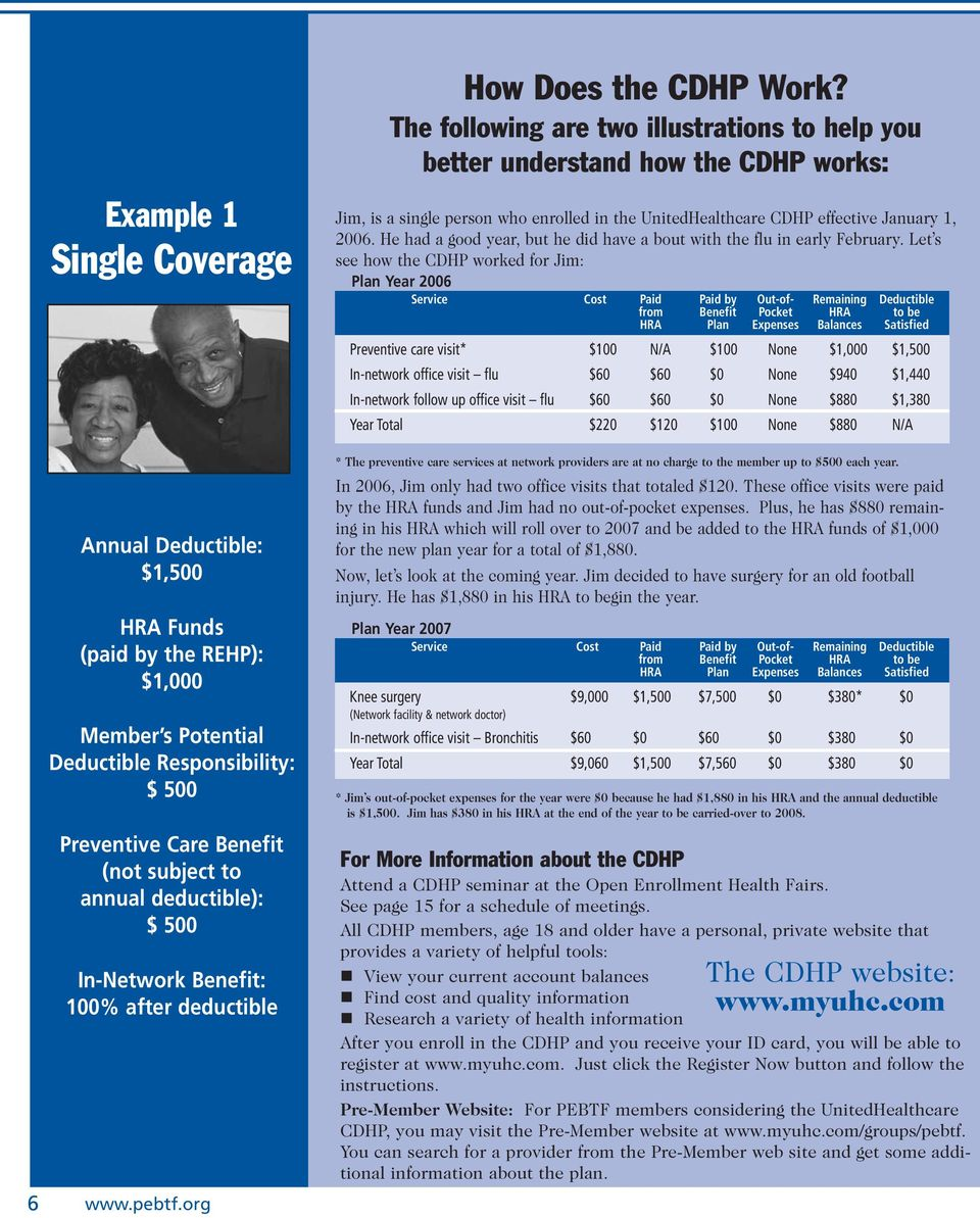 The following are two illustrations to help you better understand how the CDHP works: Jim, is a single person who enrolled in the UnitedHealthcare CDHP effective January 1, 2006.