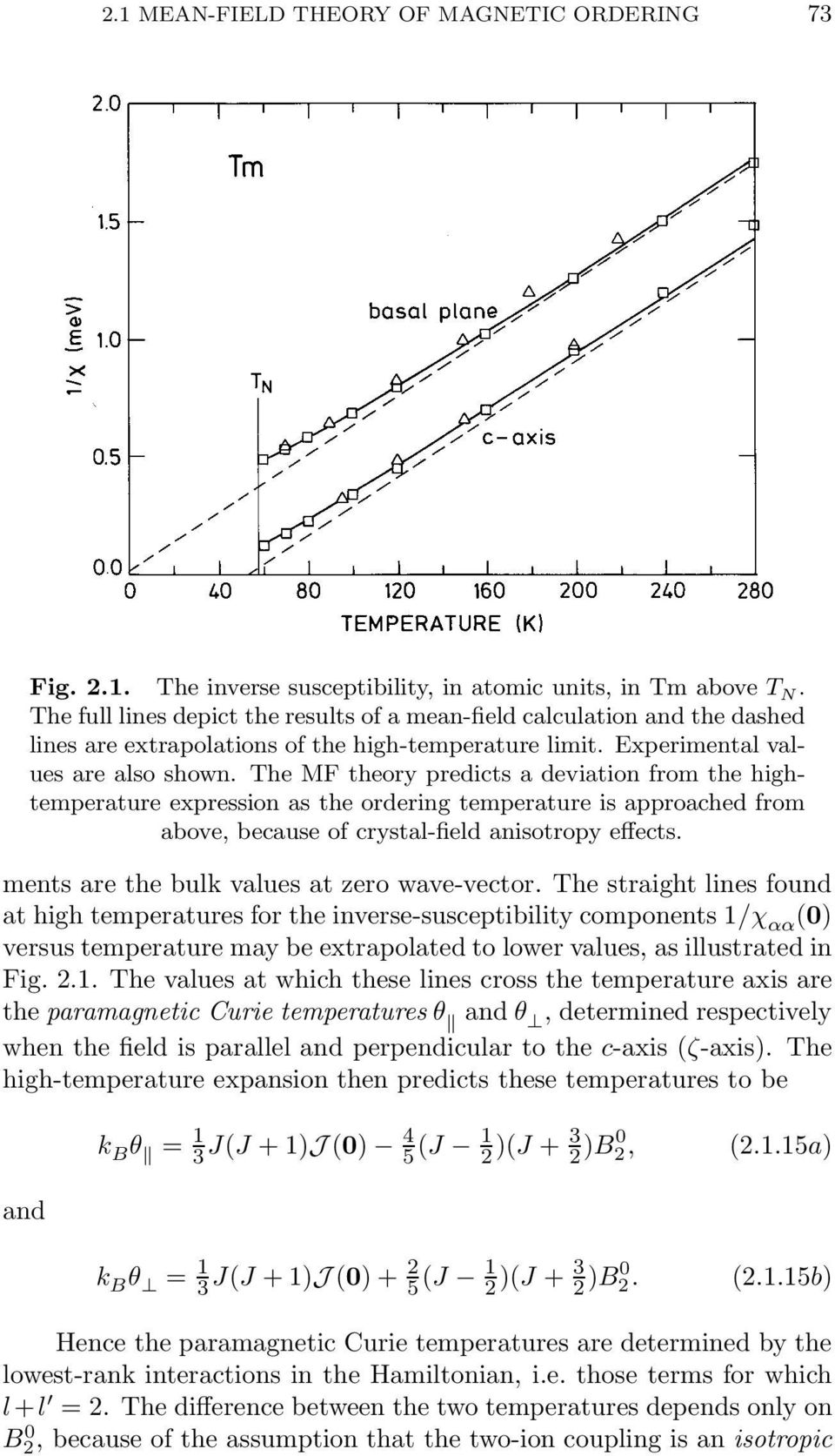 The MF theory predicts a deviation from the hightemperature expression as the ordering temperature is approached from above, because of crystal-field anisotropy effects.