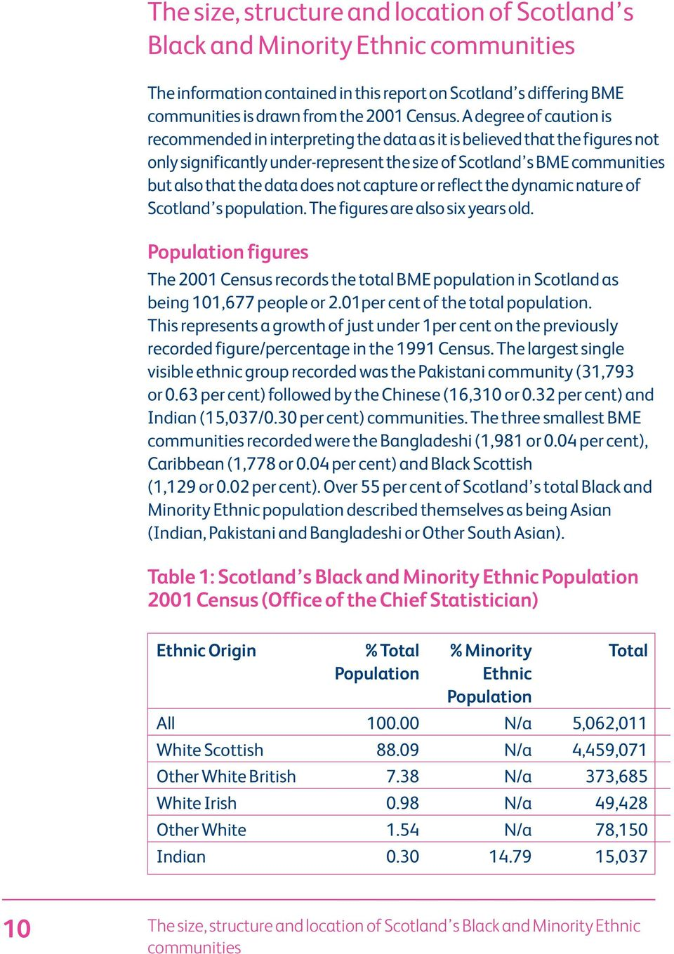does not capture or reflect the dynamic nature of Scotland s population. The figures are also six years old.
