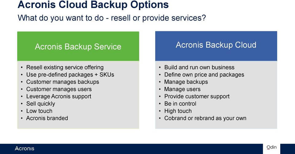 Customer manages backups Customer manages users Leverage Acronis support Sell quickly Low touch Acronis branded