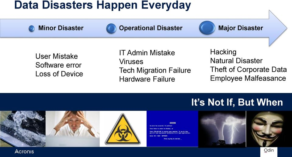 Mistake Viruses Tech Migration Failure Hardware Failure Hacking