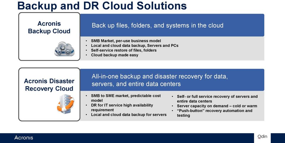 for data, servers, and entire data centers SMB to SME market, predictable cost model DR for IT service high availability requirement Local and cloud data