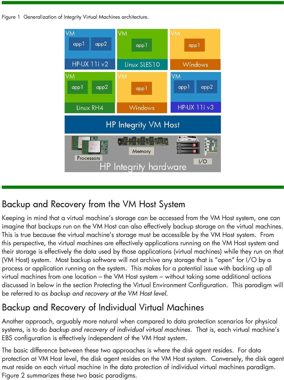 effectively backup storage on the virtual machines. This is true because the virtual machine s storage must be accessible by the VM Host system.