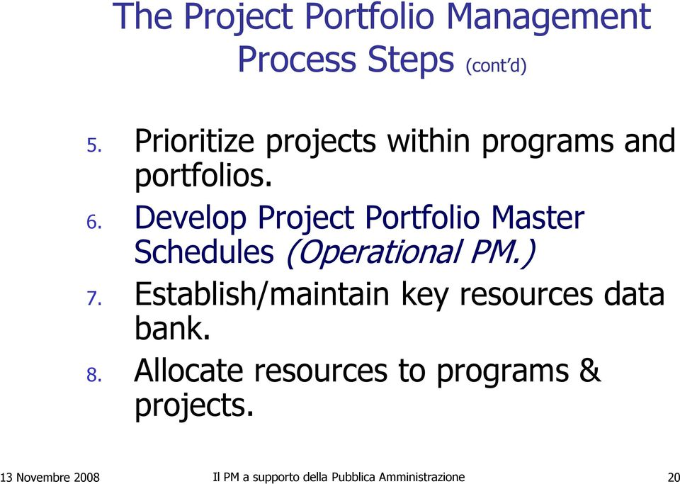 Develop Project Portfolio Master Schedules (Operational PM.) 7.