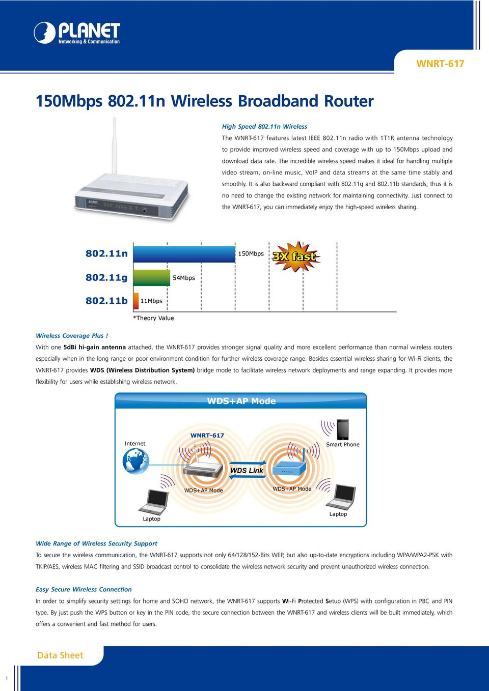 11g and 802.11b standards; thus it is no need to change the existing network for maintaining connectivity. Just connect to the, you can immediately enjoy the high-speed wireless sharing. 802.11n 150Mbps 3X fast 802.