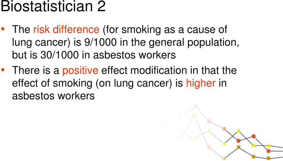 in asbestos workers There is a positive effect modification in