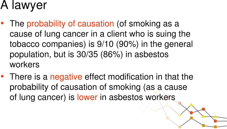 but is 30/35 (86%) in asbestos workers There is a negative effect modification in that