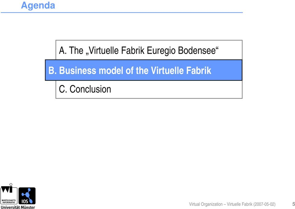 B. Business model of of the Virtuelle