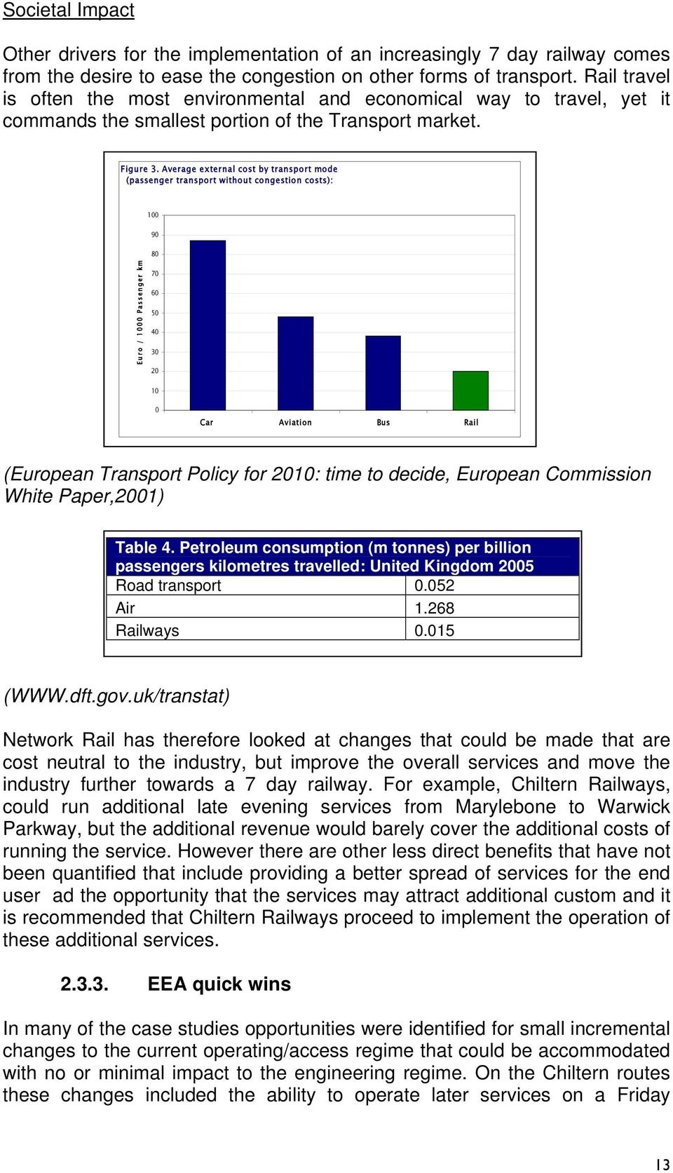 Average external cost by transport mode (passenger transport without congestion costs): 100 90 80 Euro / 1000 Passenger km 70 60 50 40 30 20 10 0 Car Aviation Bus Rail (European Transport Policy for