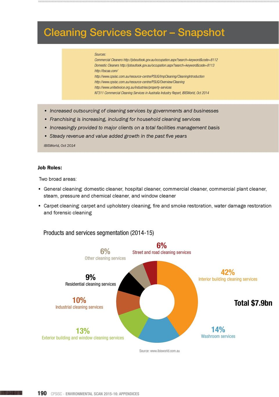 au/industries/property-services N7311 Commercial Cleaning Services in Australia Industry Report, IBISWorld, Oct 2014 Increased outsourcing of cleaning services by governments and businesses
