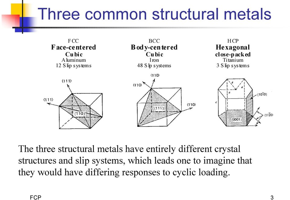 tems The three structural metals have entirely different crystal structures and slip