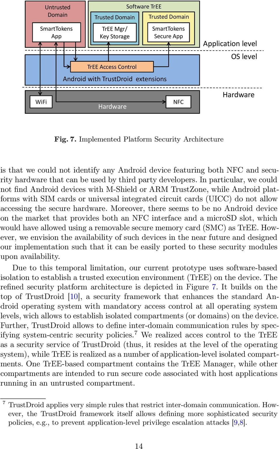 Implemented Platform Security Architecture is that we could not identify any Android device featuring both NFC and security hardware that can be used by third party developers.