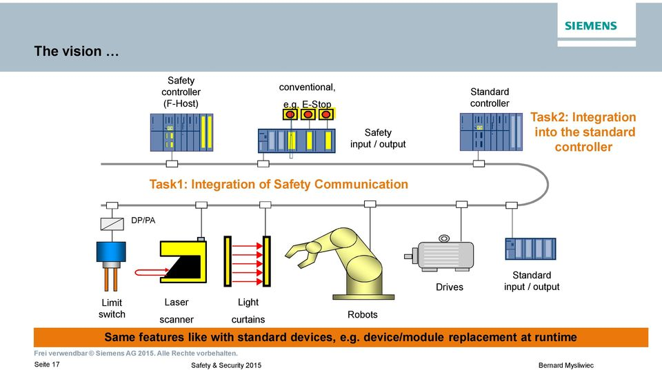 controller Task1: Integration of Safety Communication DP/PA Seite 17 Limit switch Laser