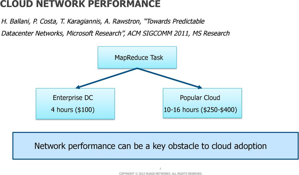 SIGCOMM 2011, MS Research MapReduce Task Enterprise DC 4 hours ($100) Popular