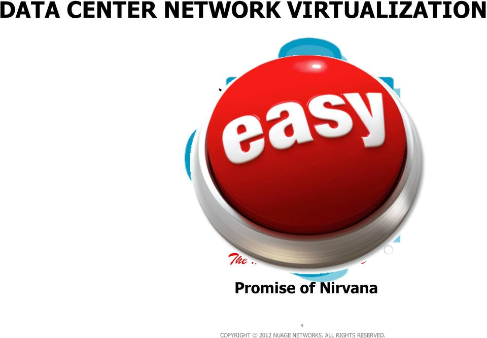 Virtualization The devil is