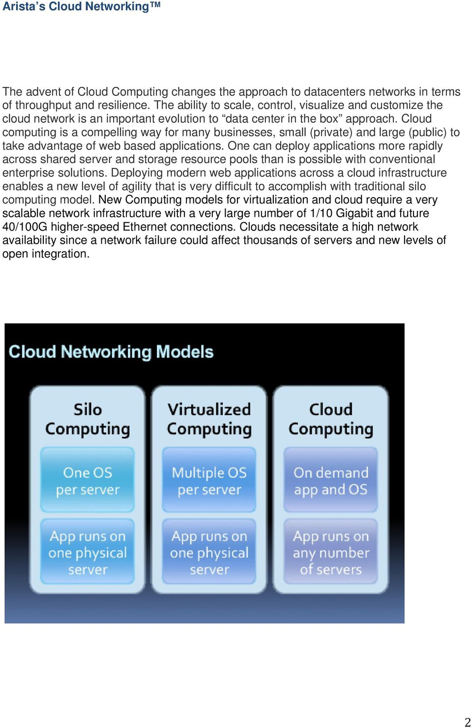 Cloud computing is a compelling way for many businesses, small (private) and large (public) to take advantage of web based applications.