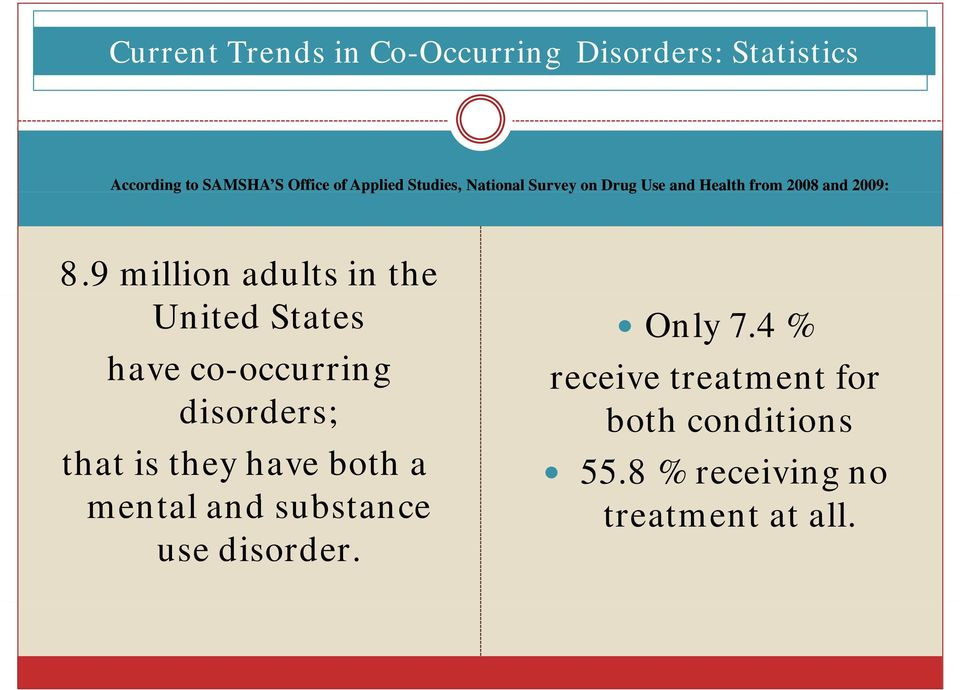 9 million adults in the United States have co-occurring disorders; d that is they have both a