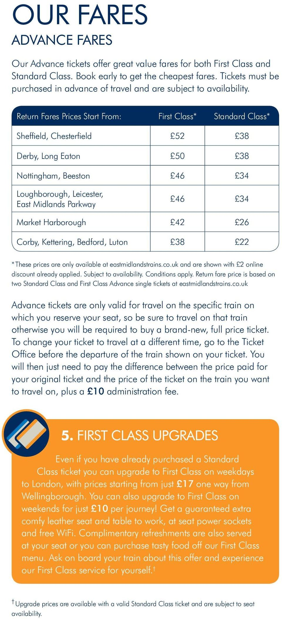 Return Fares Prices Start : First Class* Standard Class* Sheffield, Chesterfield 52 38 Derby, Long Eaton 50 38 Nottingham, Beeston 46 34 Loughborough, Leicester, East Midlands Parkway 46 34 Market