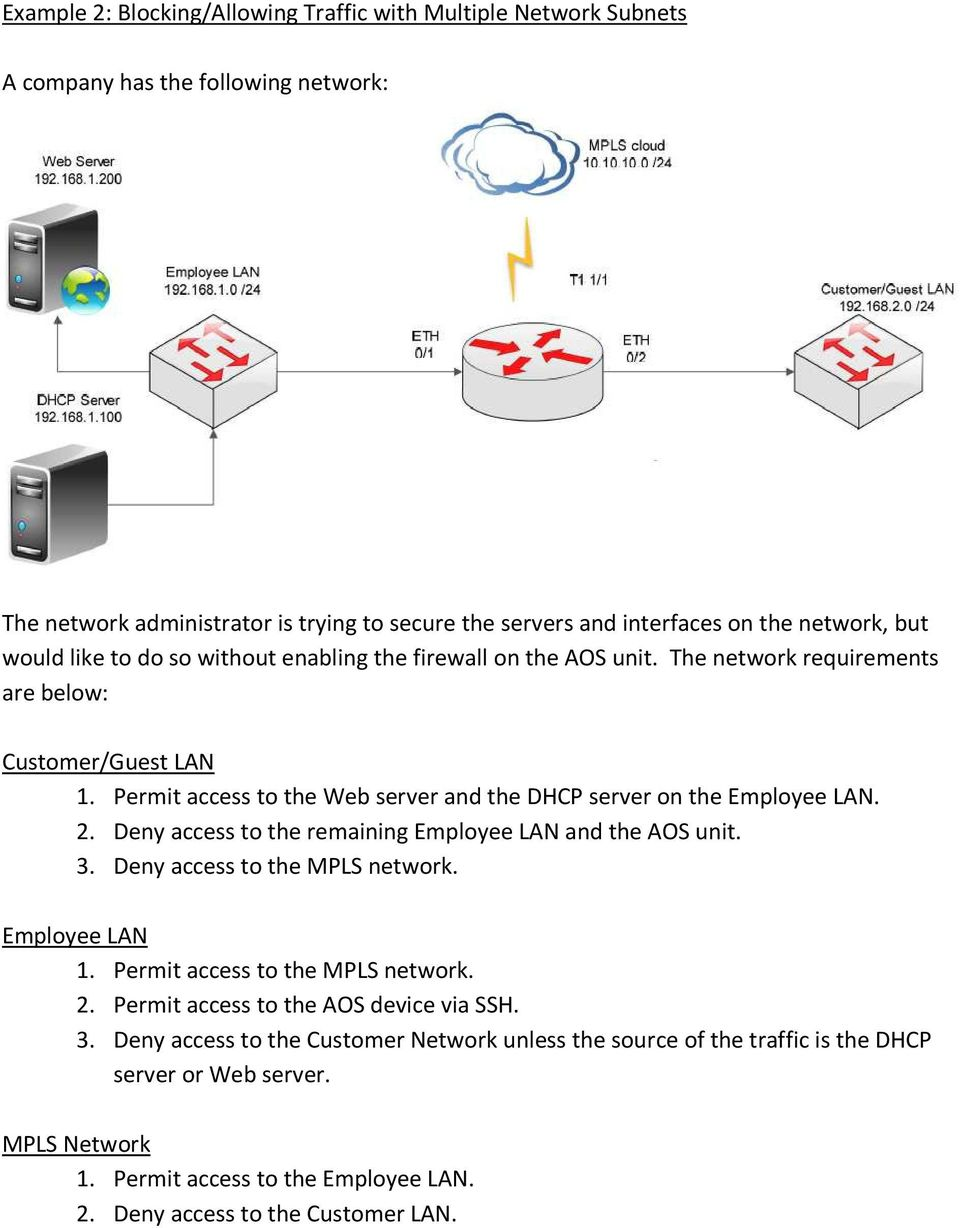 Permit access to the Web server and the DHCP server on the Employee LAN. 2. Deny access to the remaining Employee LAN and the AOS unit. 3. Deny access to the MPLS network. Employee LAN 1.