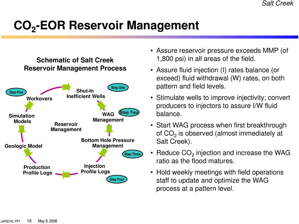 Workovers Geologic Model Production Profile Logs Shut-In Inefficient i Wells Reservoir Management Step Two WAG Management Bottom Hole Pressure Management Injection Profile Logs Step Four Step Three